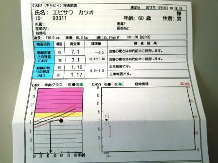 %E8%A1%80%E7%AE%A1%E5%B9%B4%E9%BD%A2.JPG